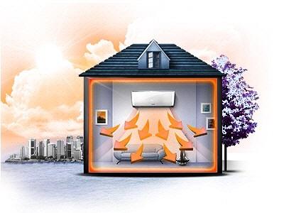 Почему нельзя включать кондиционер при открытом окне в помещении: рациональное объяснение