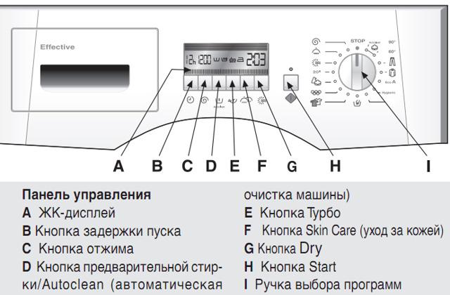 Что такое предварительная стирка в стиральной машине и зачем она нужна