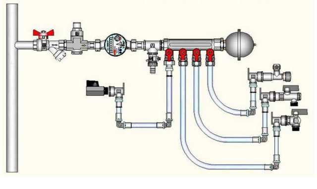 Компенсатор гидроударов во внутренних системах водоснабжения: виды, назначение, установка