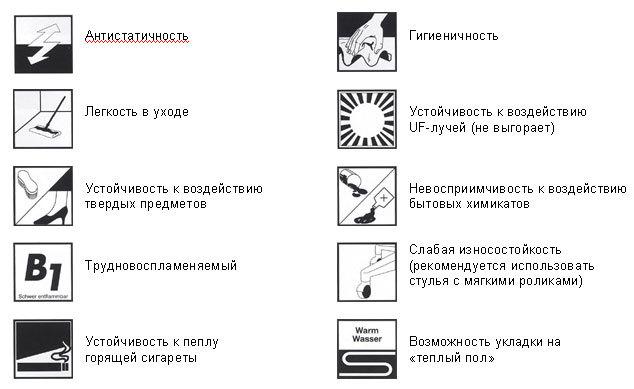 Маркировка линолеума: отечественная и общеевропейская классификация