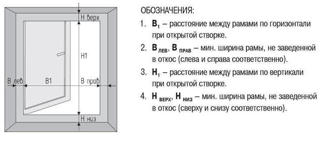 Как правильно замерить москитную сетку на пластиковое окно: подробная инструкция