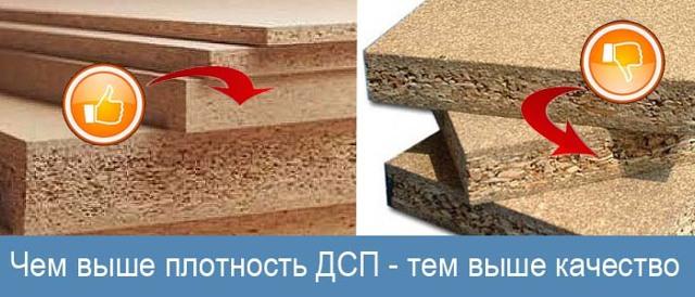 Мебель из ДСП - опасно для здоровья или экономный вариант приобретения: критерии безопасного выбора, избавление от запаха