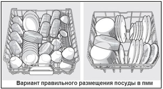 Керамику можно мыть в посудомоечной машине – правда или нет