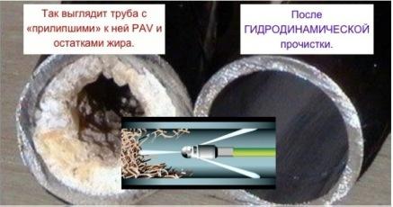 Средство от засоров в трубах – какое лучше поможет прочистить и устранить загрязнение?