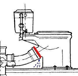Постоянно течет вода в унитазе – что делать, как починить самостоятельно