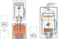 Чистка газового котла от сажи и накипи cвоими руками