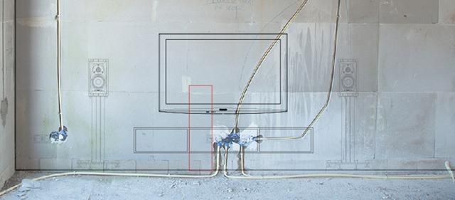 Как замаскировать провода от телевизора на стене без проведения ремонта?