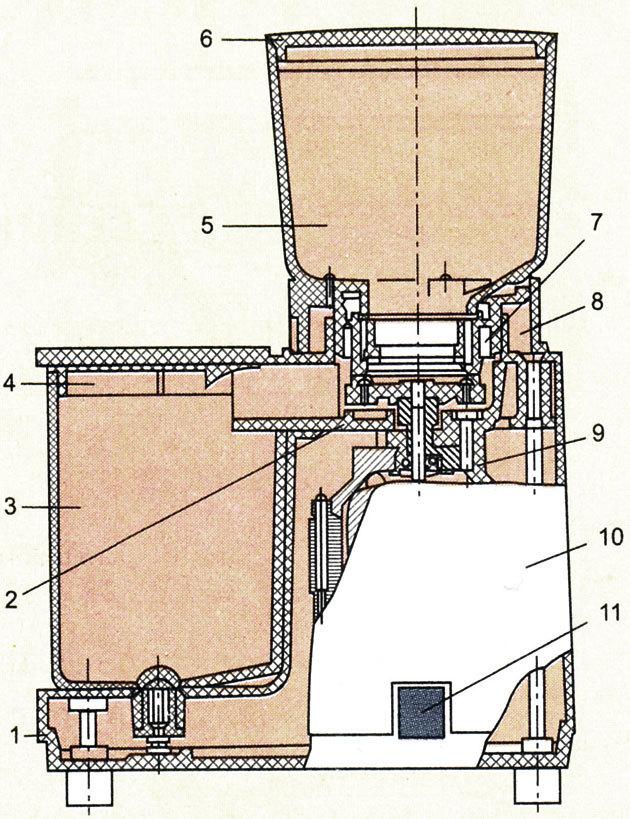 Как разобрать советскую и импортную кофемолку своими руками