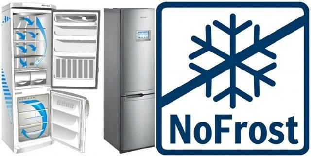 no frost: что это такое в холодильнике, принцип работы, плюсы и минусы