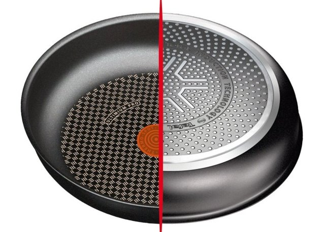 Какая посуда нужна для индукционной плиты и почему? - Чистый дом