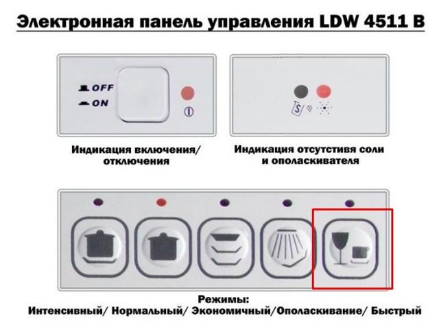 Что нельзя мыть в посудомоечной машине: чугун, тефлон, хрусталь и другие неподходящие материалы