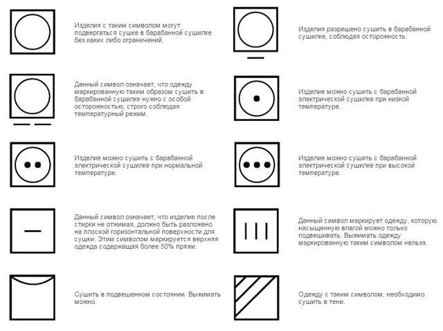 Значки на одежде для стирки - расшифровка ярлыков и рекомендация