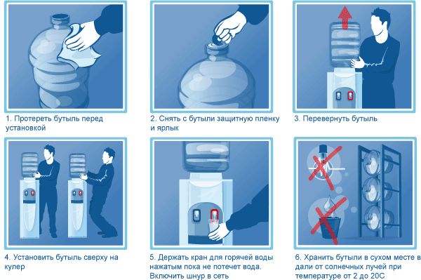 Как почистить кулер для воды самостоятельно вдомашних условиях