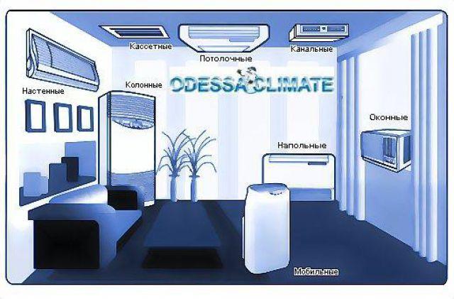 Как выбрать кондиционеры для квартиры - типы моделей, расчет мощности агрегата