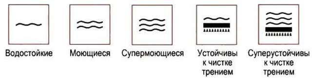 Какие обои можно мыть водой или средствами бытовой химии