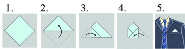 Как сложить платок в карман пиджака: 8 способов, от простого к сложному