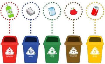 Как правильно сортировать мусор на переработку дома: что делать с бумагой, пластиком, металлом, стеклом